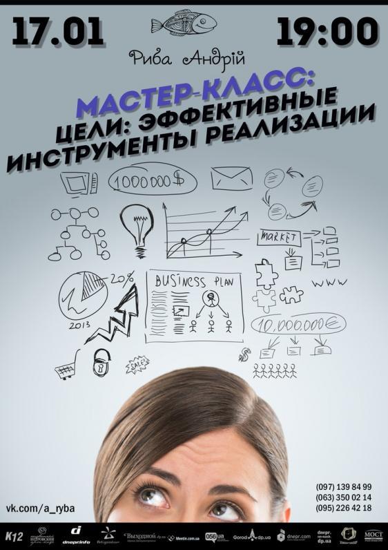 Цели: эффективные инструменты реализации