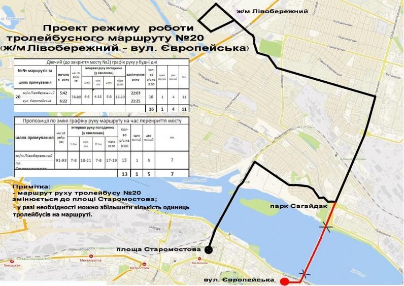 Новые маршруты троллейбусов, которые ходили через Новый мост