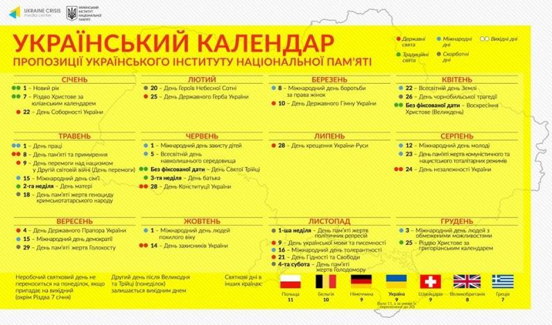 Появилась новая редакция законопроекта о государственных праздниках