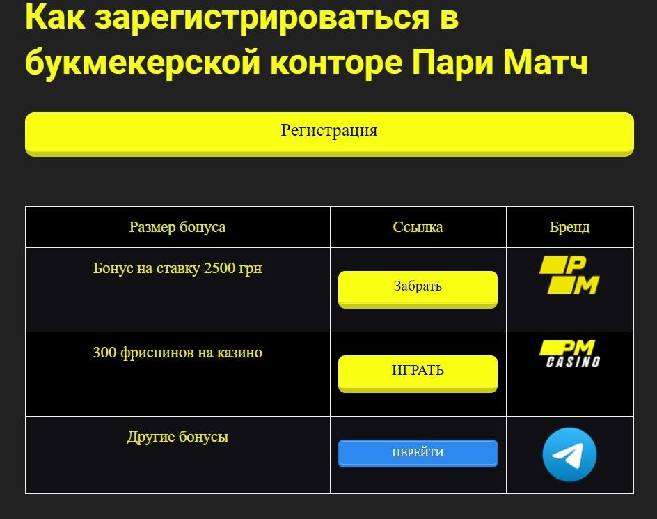 бонусы париматч украина